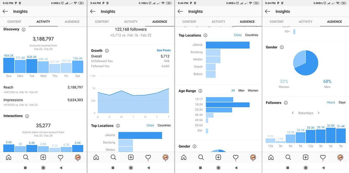 keuntungan beralih ke akun bisnis instagram